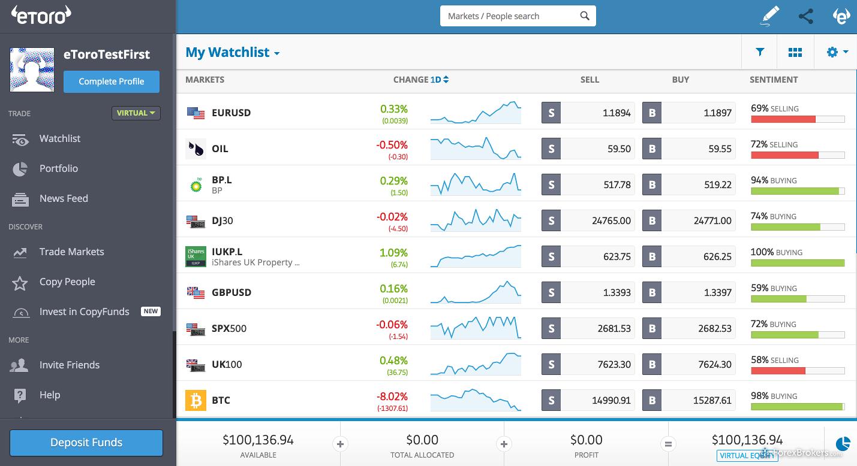 Forex Trading Platforms - e-toro
