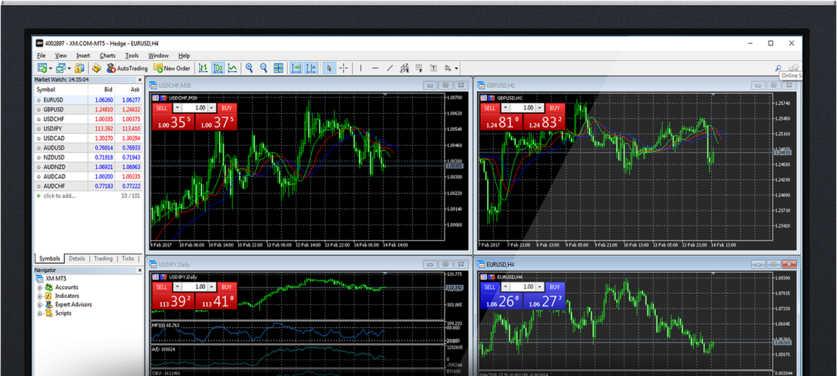 Top 8 Forex Trading Platforms [ Unbiased and comprehensive