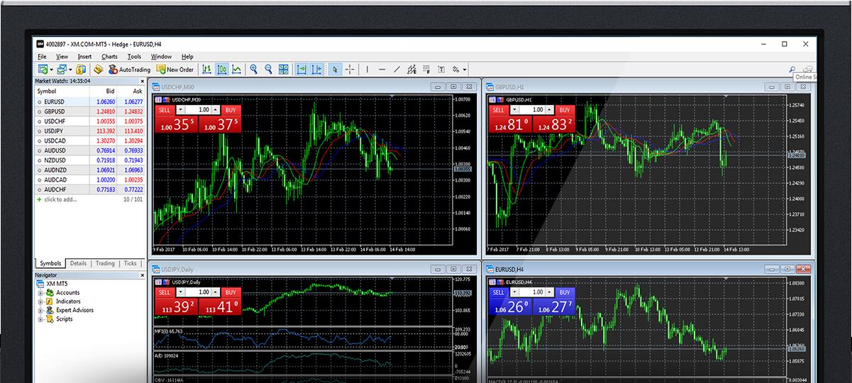 Forex Trading Platforms - Metatrader4